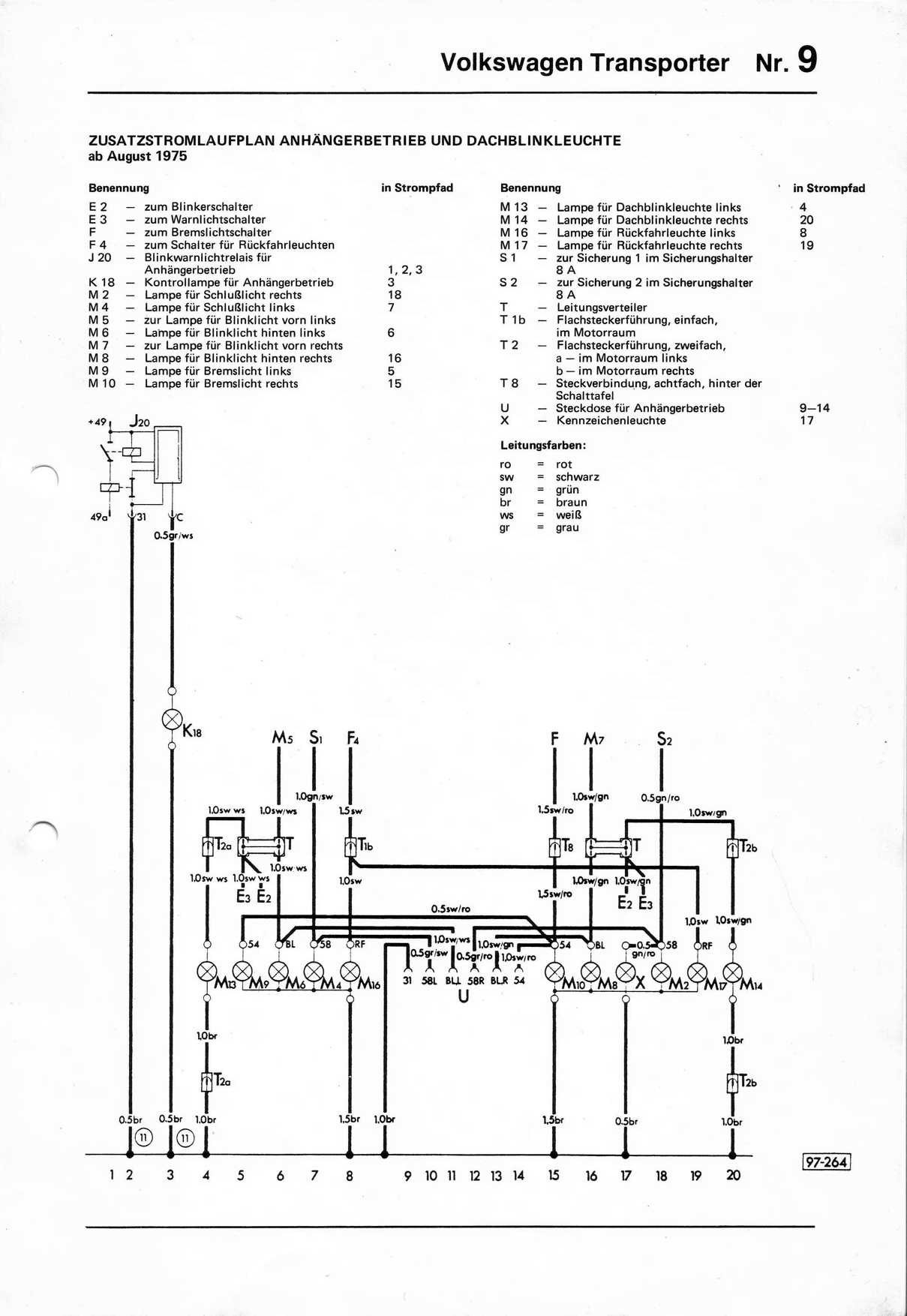 Wiring Diagram For 1975 Vw Beetle : Wiring diagram vw transporter free engine